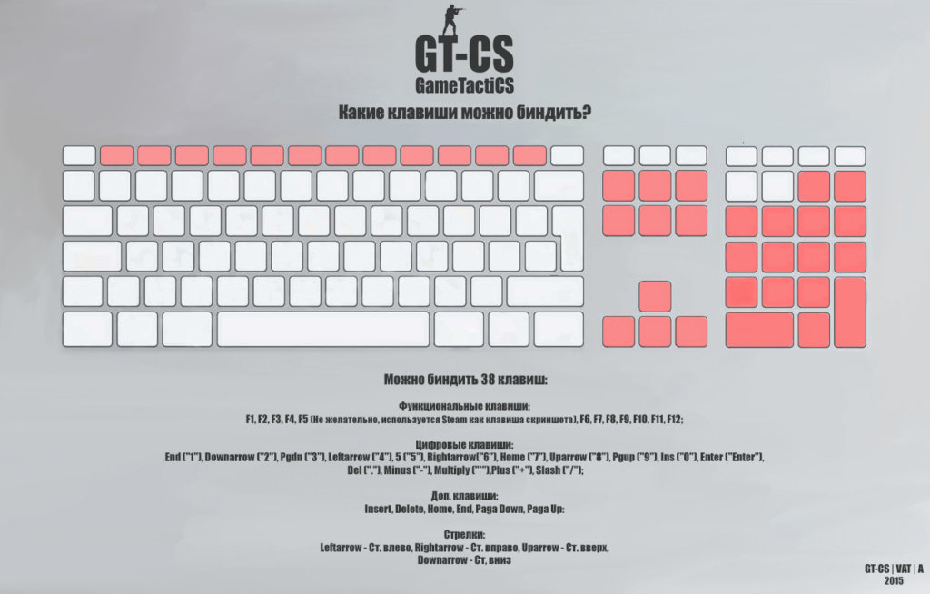 Какие клавиши можно биндить в кс го