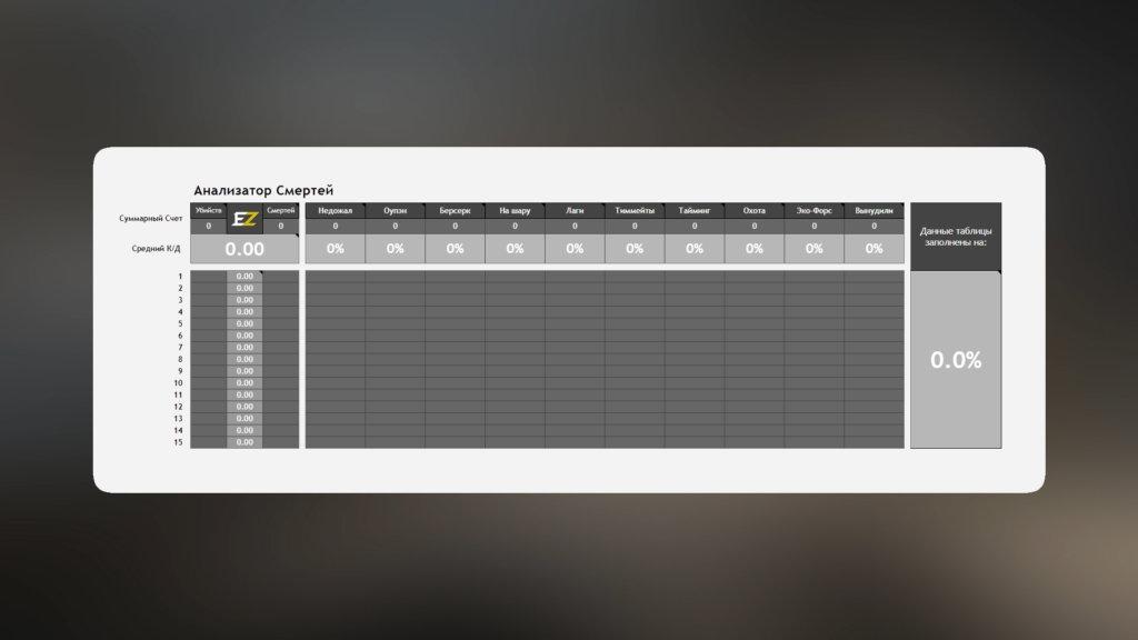 Таблица для cs go
