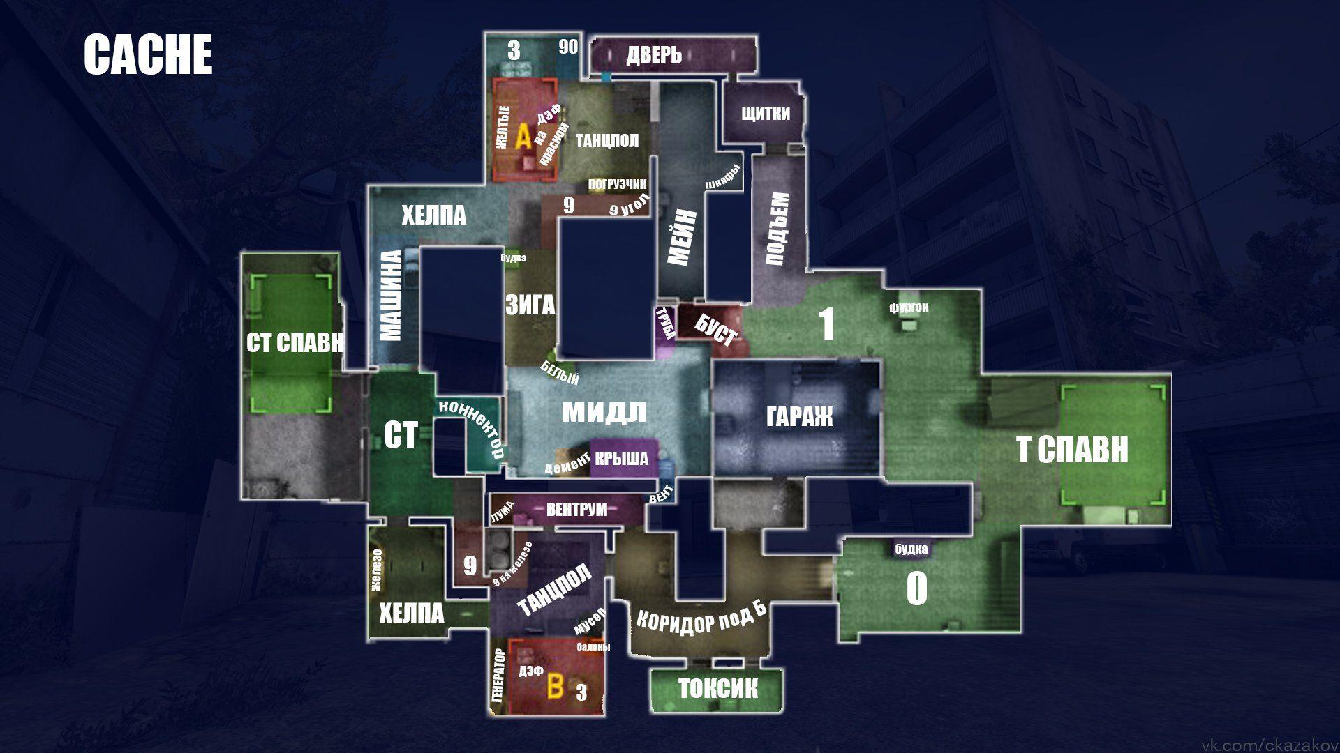 Названия позиций на карте Cache