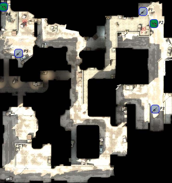 Тактики на карте Dust 2