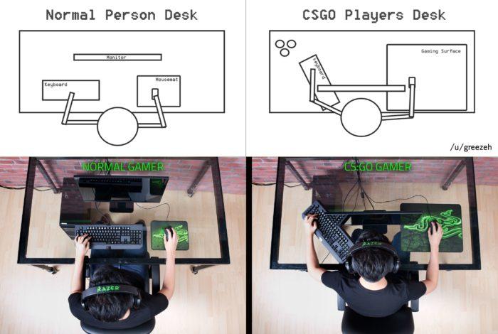 Как держать клавиатурув кс го