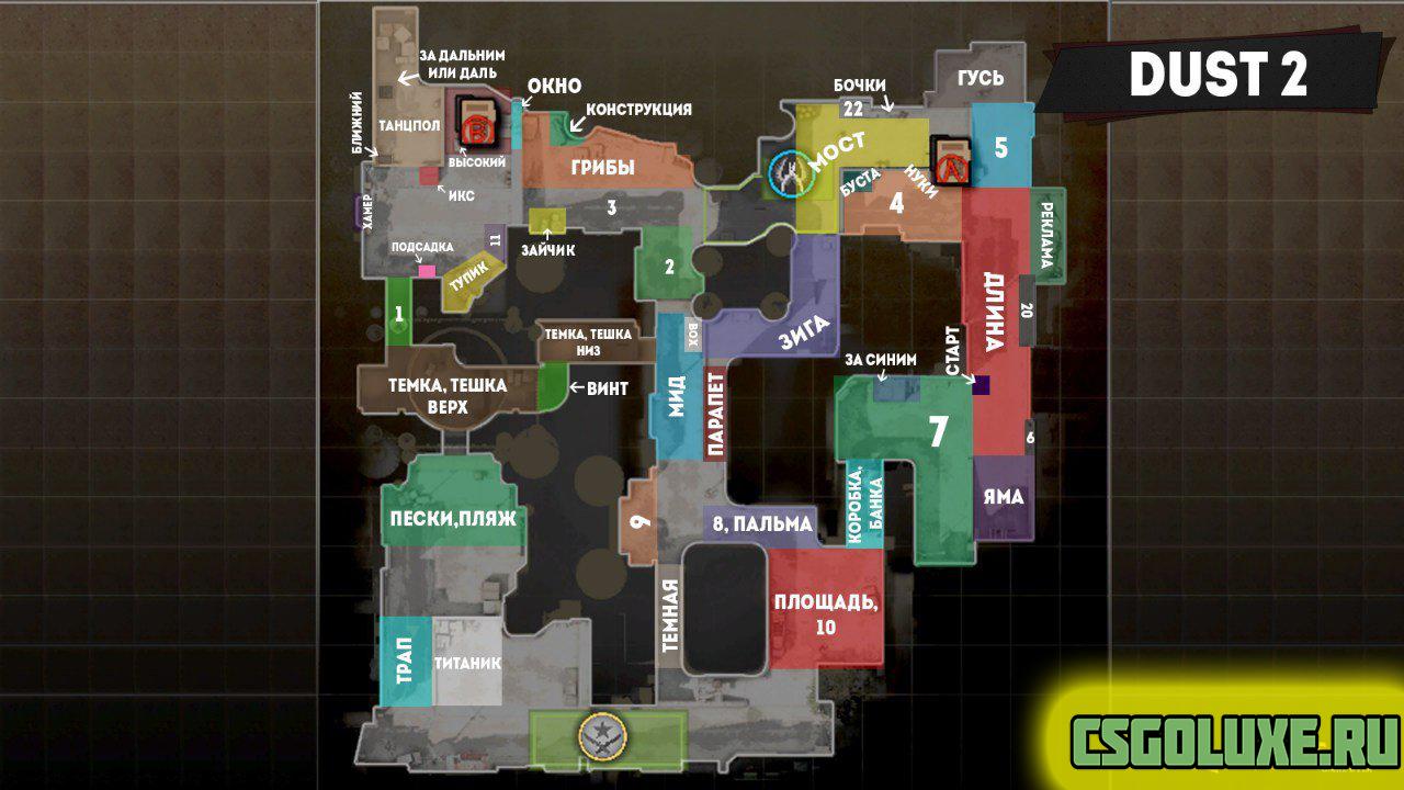 обозначение точек на карте de dust2