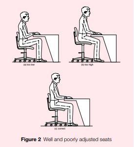 зачем покупать игровое кресло